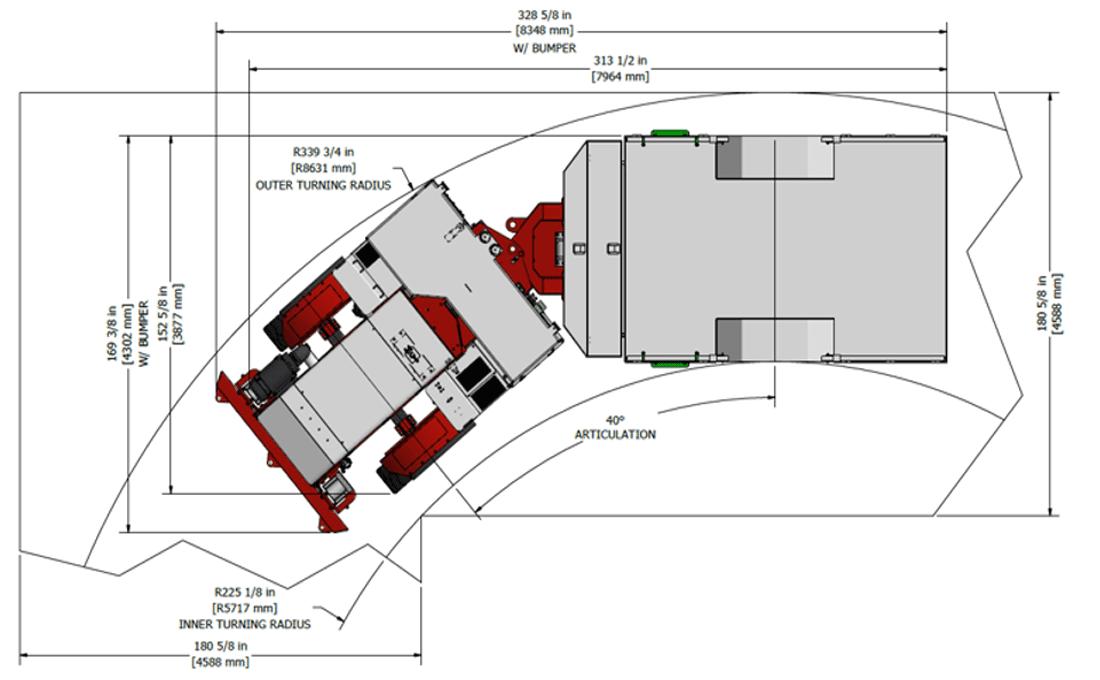 Underground Flat Deck Maneuverability