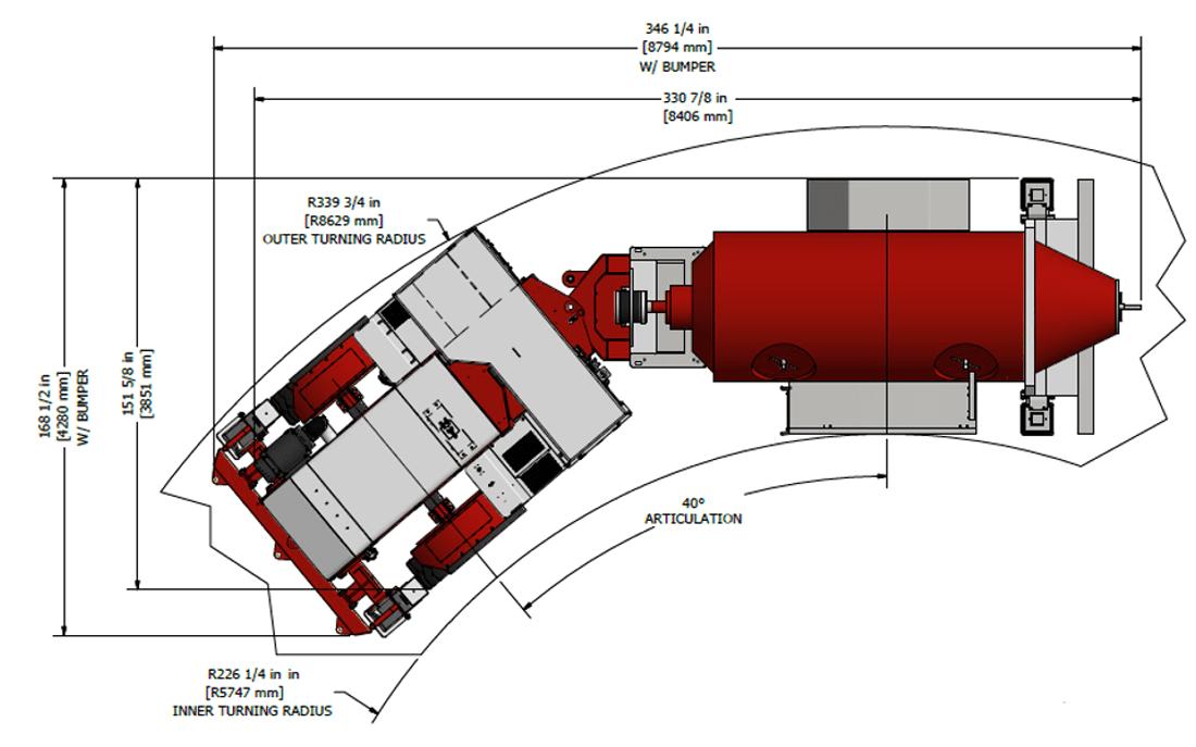 Underground Transmixer Maneuverability