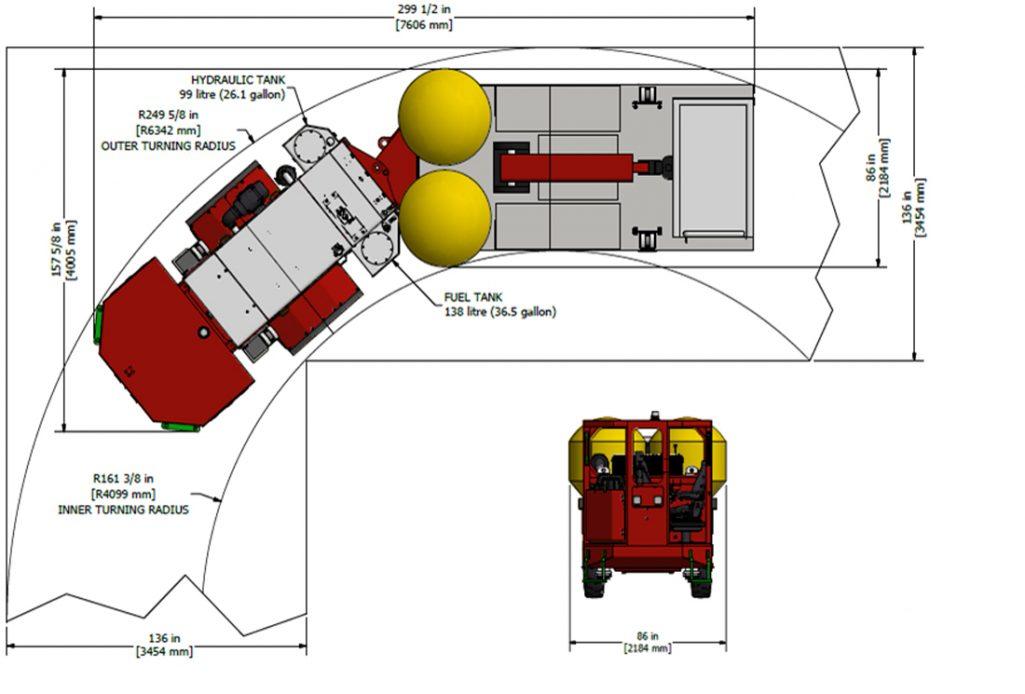 Underground Utility Vehicles Anfo Loader