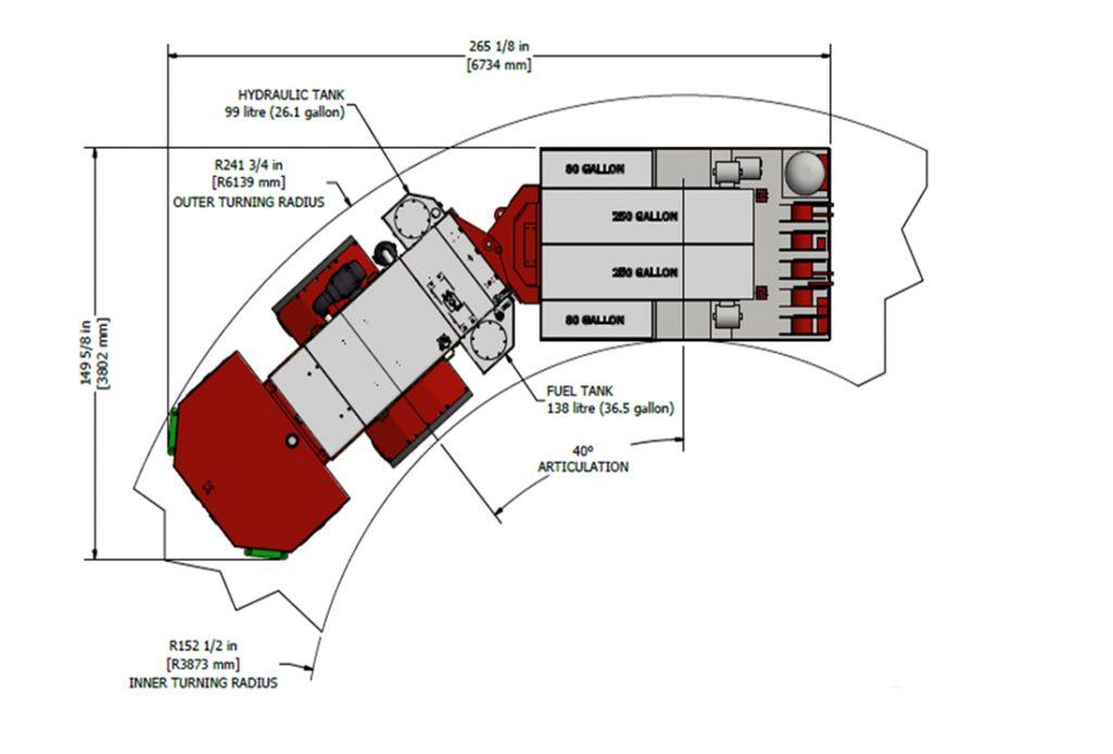 Underground Fuel Lube Truck Maneuverability
