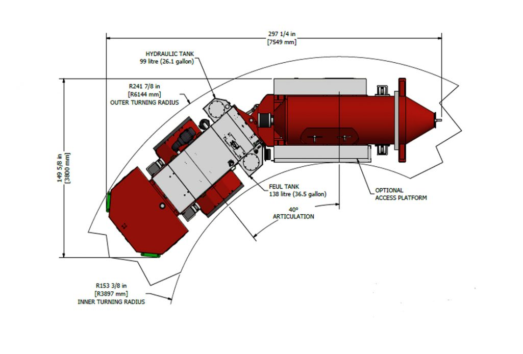 Underground transmixer narrow vein Maneuverability