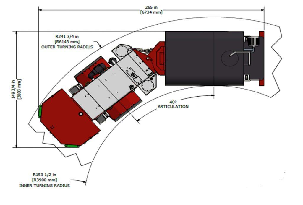 Underground Water Truck Maneuverability